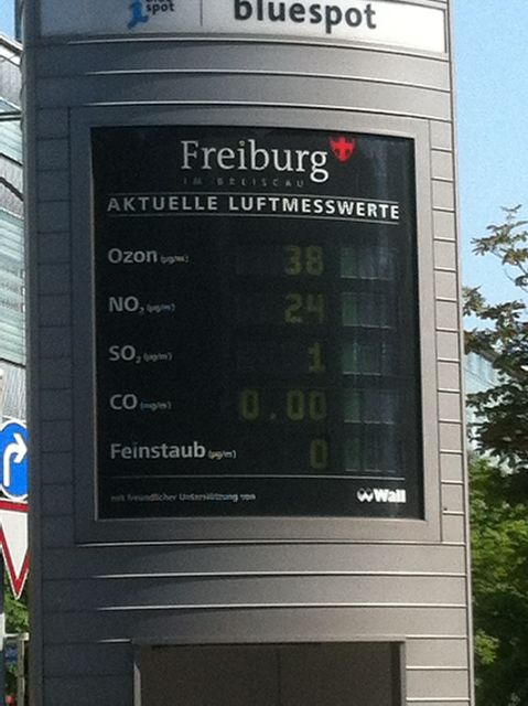 Air Quality Information Sign In Freiburg Germany